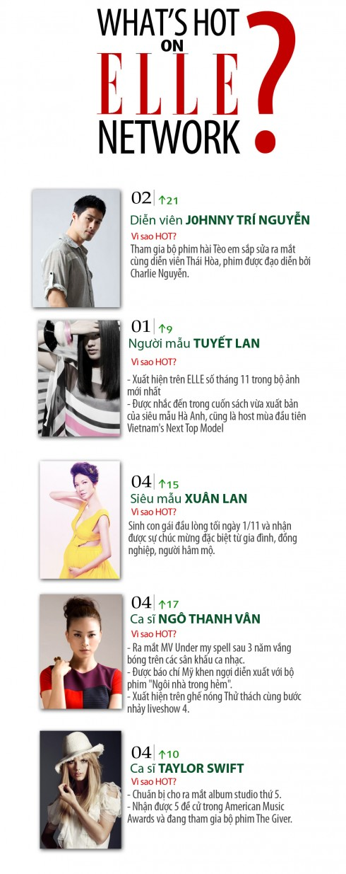 ellevn-whats-hot-on-elle-network-thang11-tuan1