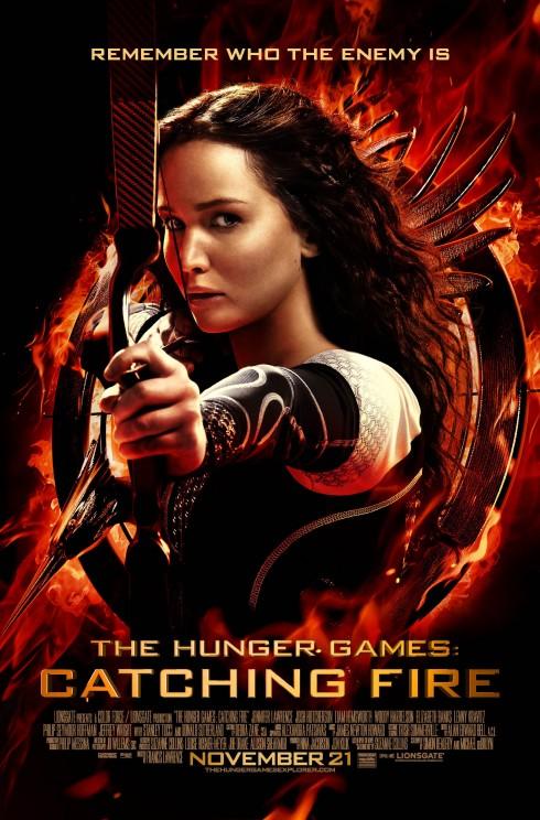 3. The Hunger Games: Catching Fire<br/>Là một trong những bộ phim được đón đợi nhất năm 2013, vì thế cũng không quá ngạc nhiên khi The Hunger Games: Catching Fire chiếm vị trí số 3 trong top phim có doanh thu cao nhất trên thế giới năm 2013. Cũng giống như các bộ phim chuyển thể từ những tiểu thuyết ăn khách, The Hunger Games: Catching Fire từ khi chưa ra mắt đã nhận được sự ủng hộ của các fan của câu chuyện này, và với phần thứ 2, số lượng fan đã tăng lên đáng kể, đảm bảo cho sự thành công có thể đoán trước của tác phẩm. <br/><br/> Với sự trở lại của nữ diễn viên từng đoạt giải Oscar Jennifer Lawrence, những tình tiết phim gay cấn, tạo hình đẹp và âm nhạc được chọn lọc kỹ lưỡng, The Hunger Games: Catching Fire cũng đã chiến thắng 1 giải trong Hollywood Film Awards và nhận đề cử cho giải Golden Trailer Awards.