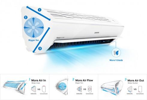 Ngoài ra, với thiết kế này, chiếc máy lạnh của Samsung lại tăng cường được chất lượng của sản phẩm, với bề mặt hút khí rộng hơn, quạt gió to hơn và cổng phân phối khí rộng hơn; nhờ đó máy có thể làm mát không khí nhanh hơn (26%), phân phối khí lạnh xa hơn (14 mét) và rộng hơn (2 lần) so với máy điều hòa thông thường. Việc điều khiển chiếc máy lạnh cũng trở nên dễ dàng hơn rất nhiều khi được tích hợp wifi, giúp bạn có thể kiểm soát được mọi thứ có liên quan đến nhiệt độ trong nhà, vào bất cứ lúc nào, từ bất cứ nơi đâu.