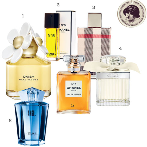 1. Daisy MARC JACOBS 2. No.5 EDT CHANEL 3. Burberry London BURBERRY 4. Chloé EDT CHLOÉ 5. No.5 EDP CHANEL 6. Angel THIERRY MUGLER