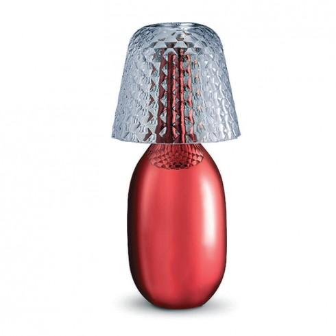 Đèn Candy Light Baccarat