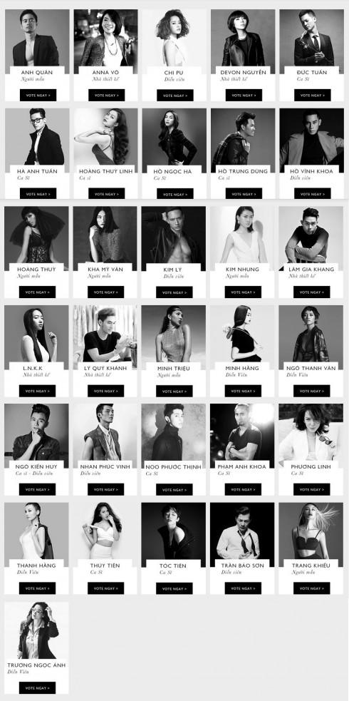 Các gương mặt được đề cử giải ELLE STYLE AWARD VIETNAM 2015
