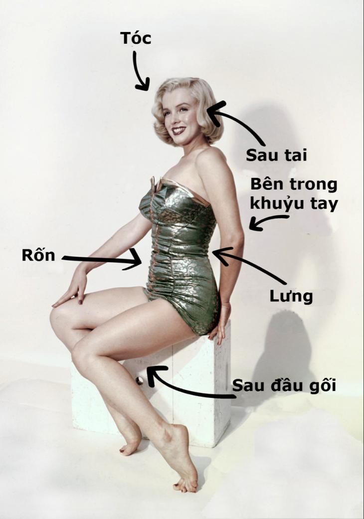 7 vị trí xịt nước hoa chuẩn nhất trên cơ thể