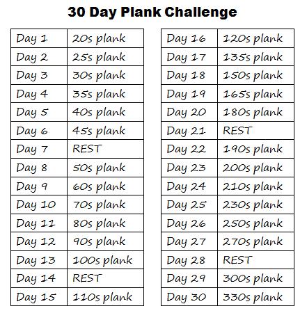 Lịch trình tập Plank