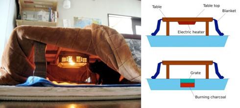 nguoi nhat - kotatsu - 2