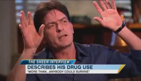 Những cuộc phỏng vấn với diễn viên Charlie Sheen luôn luôn gây shock cho công chúng vì những sự thật anh tự tiết lộ.