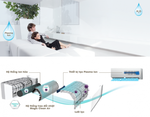 Giải pháp bảo vệ sức khỏe trong lành không khí