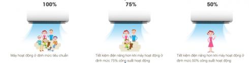 Dẫn đầu công nghệ tiết kiệm năng lượng_ellevietnam1