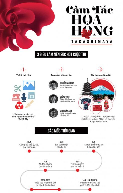 Cuộc thi Cảm Tác Hoa Hồng Taka Infographic