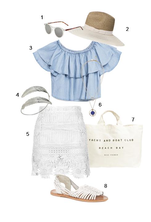 CHỦ NHẬT: 1 Mắt kính Topshop, 2 Nón Max&Co, 3 Áo Zara, 4 Vòng tay H&M, 5 Váy ren Topshop, 6 Vòng cổ Topshop, 7 Túi H&M, 8 Sandal Warehouse.
