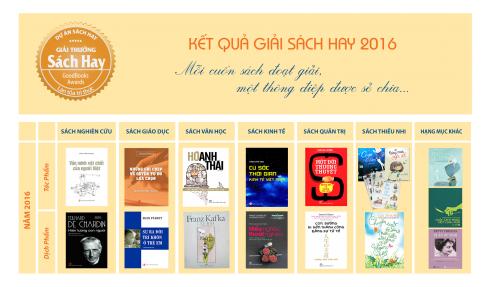 Giải Sách hay 2016.