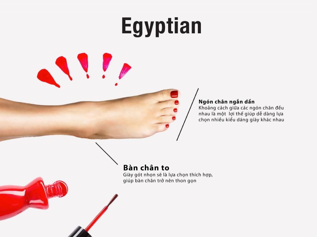 Cách chọn giày đẹp phù hợp với từng kiểu dáng bàn chân - ellevn