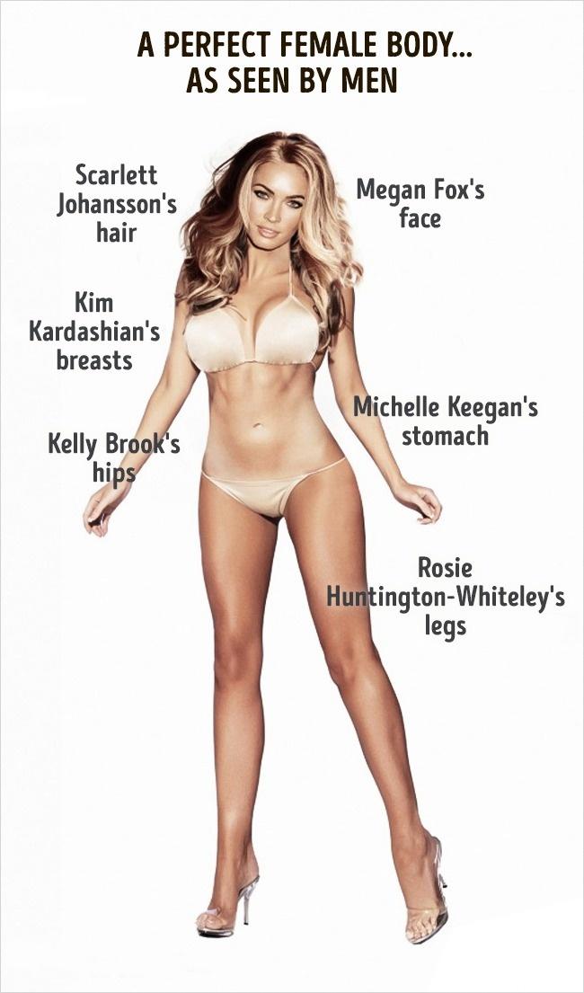 Thế nào là thân hình chuẩn trong mắt đàn ông và phụ nữ ? ELLE VN