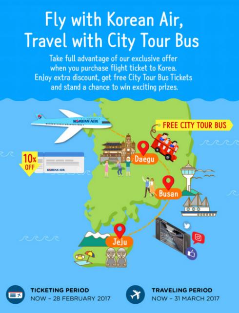 Chương trình City Tour miễn phí cho khách du lịch tự do tại Hàn Quốc