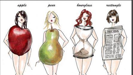 Bí quyết mặc đẹp theo từng dáng người