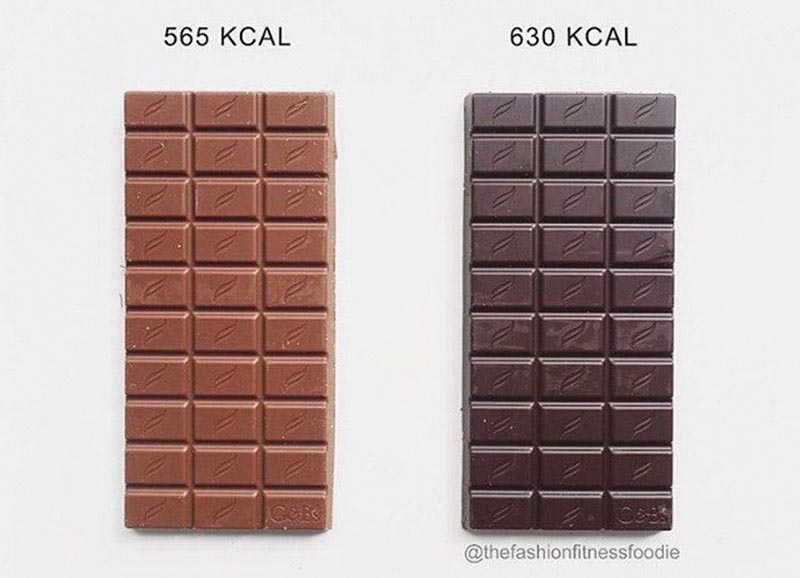 Bất ngờ trước sự so sánh khác nhau giữa thức ăn có lợi và có hại