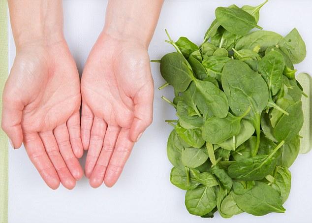Nguyên tắc bàn tay - xác định liều lượng cho chế độ ăn uống hợp lý