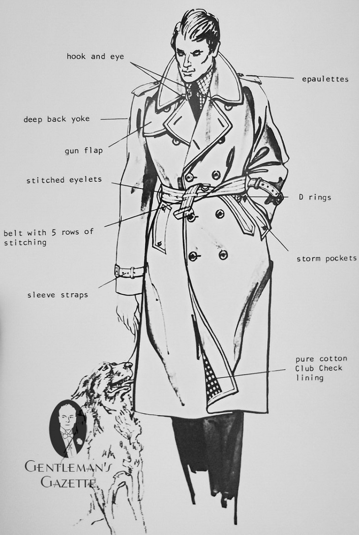 """ELLE Việt Nam - Có bao giờ thế giới thời trang """"quên"""" được chiếc áo trench coat (8)"""