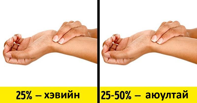 kiểm tra sức khỏe 2