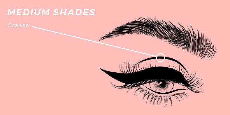 Trang điểm mắt màu trung tính