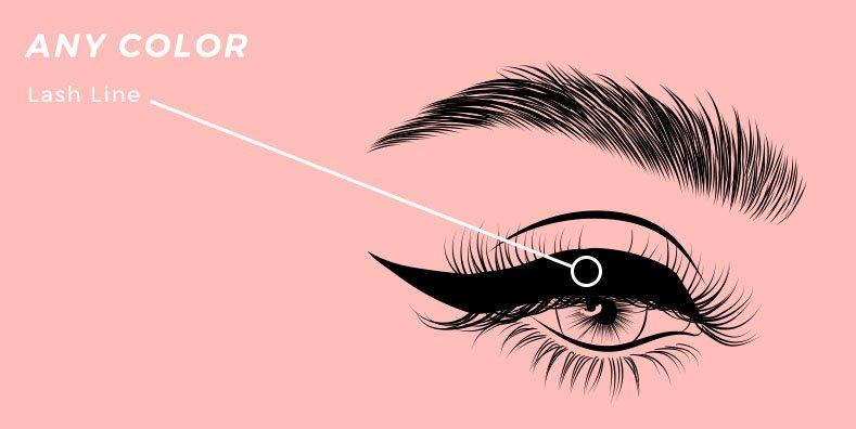 Trang điểm mắt viền mi