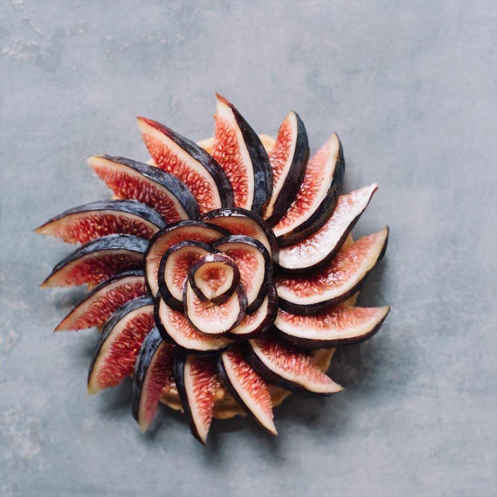 cung hoàng đạo và trái cây  20