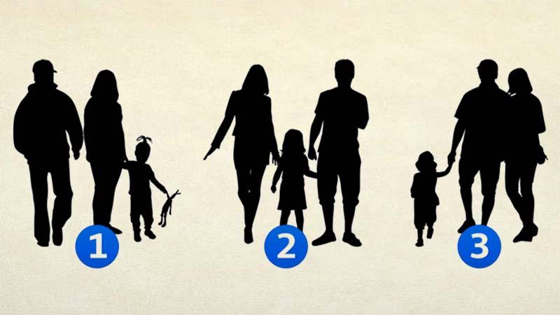 Trắc nghiệm gia đình 1