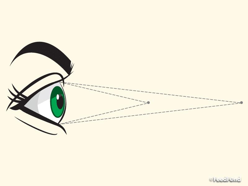 nhức mỏi mắt 0301