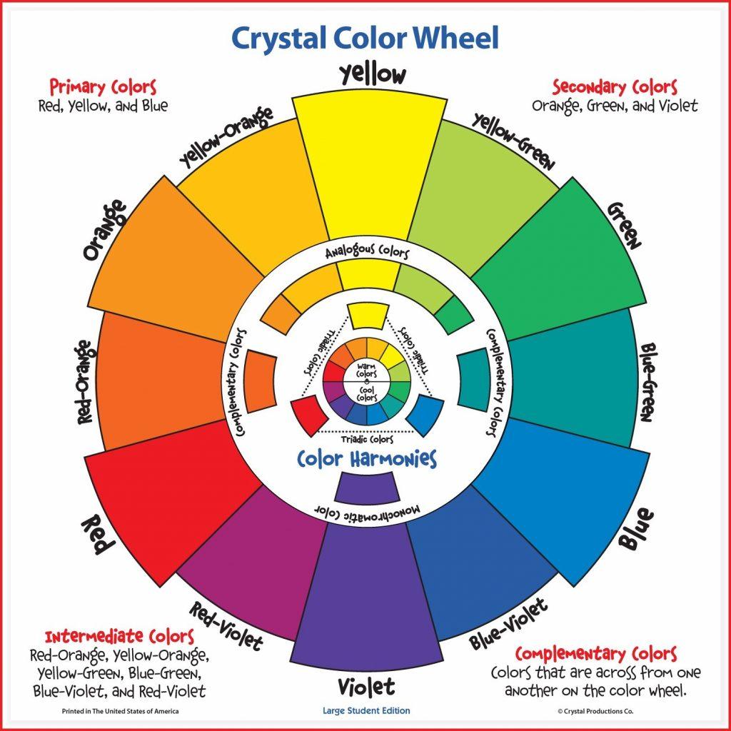 cách phối đồ bánh xe màu sắc