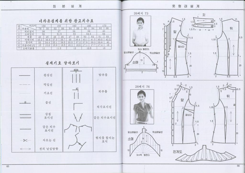 Tạp chí thời trang Triều Tiên 14