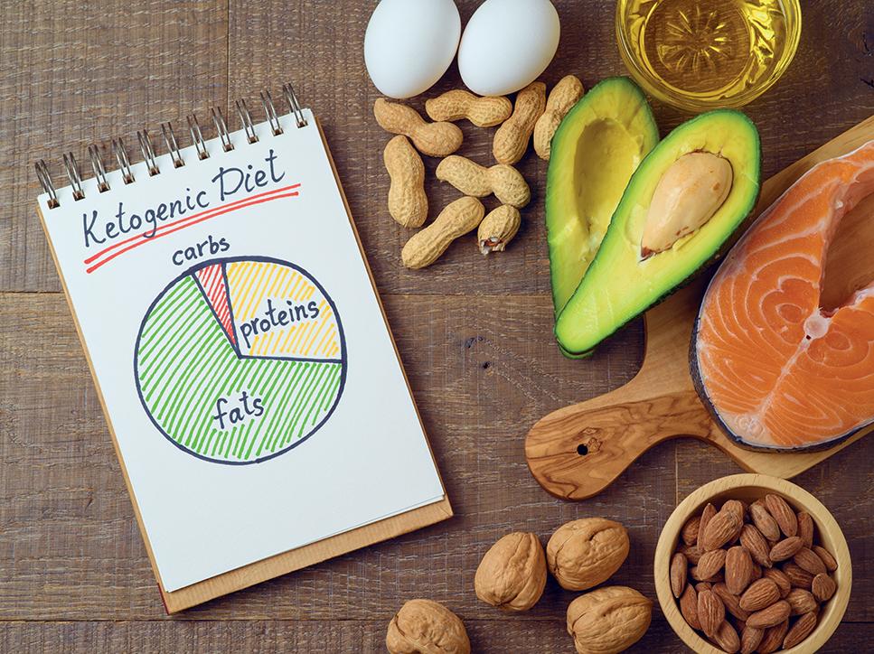 phương pháp keto diet 4