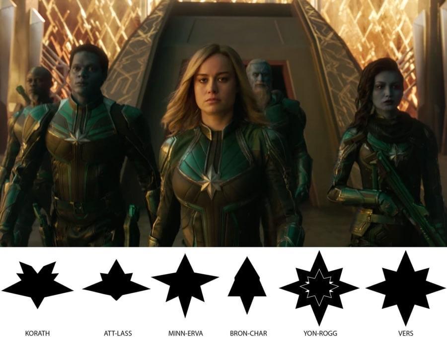 thời trang trong phim captain marvel 9