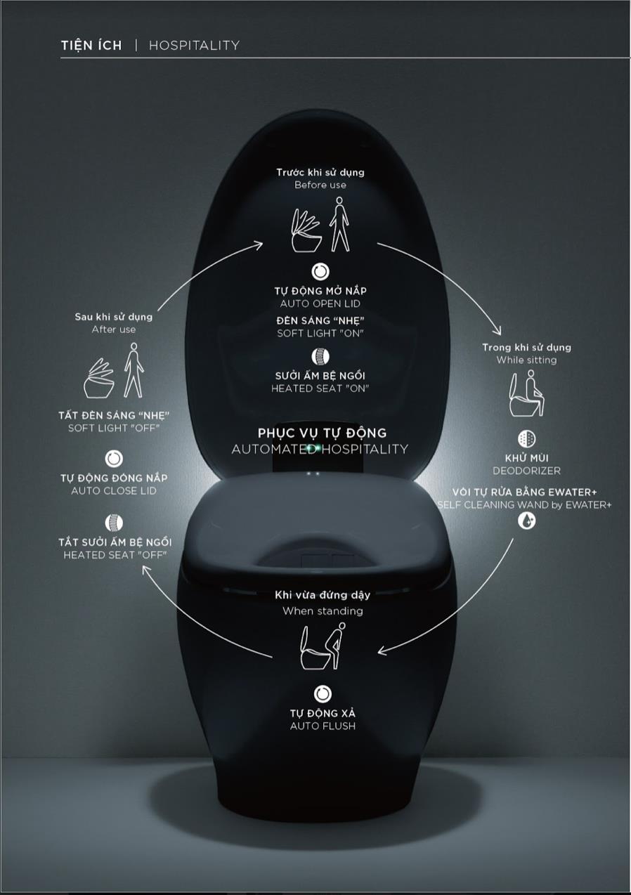 phòng tắm toto cho gia đình 2