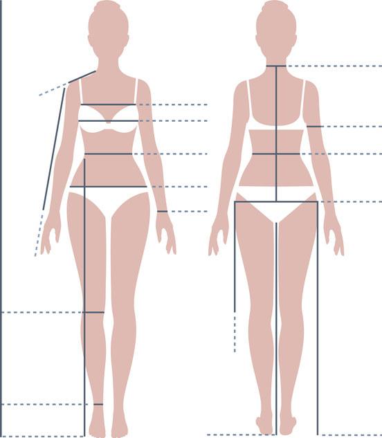 tìm hiểu số đo cơ thể