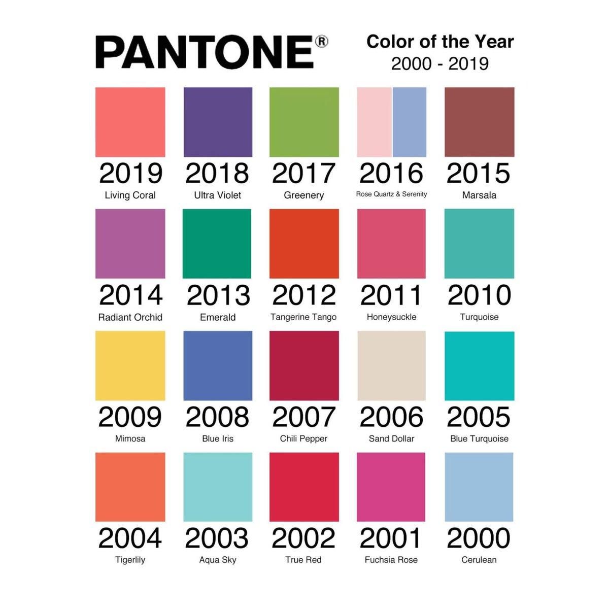 Tổng hợp màu Pantone qua các năm