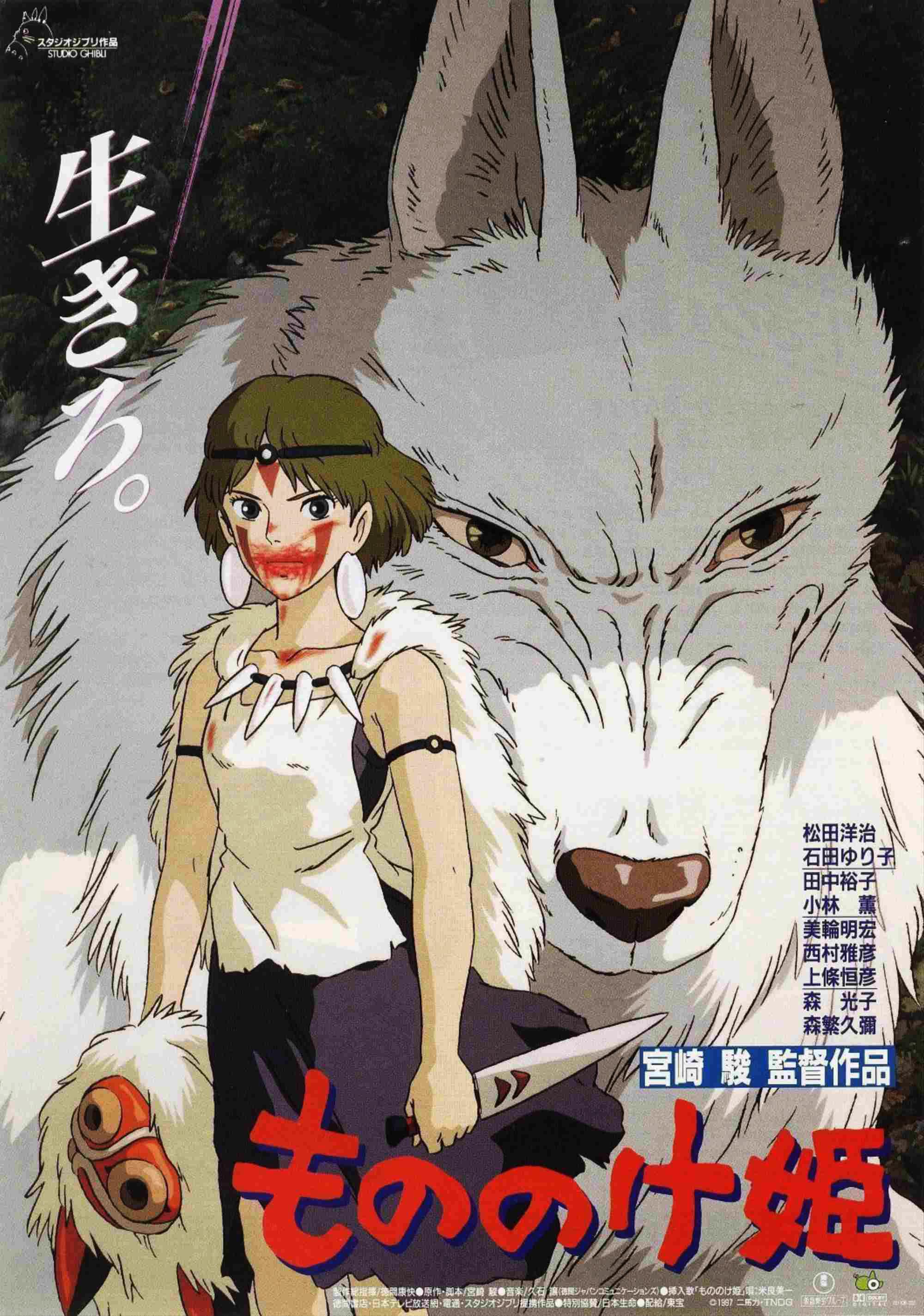 phim hoạt hình Công Chúa Sói Studio Ghibli