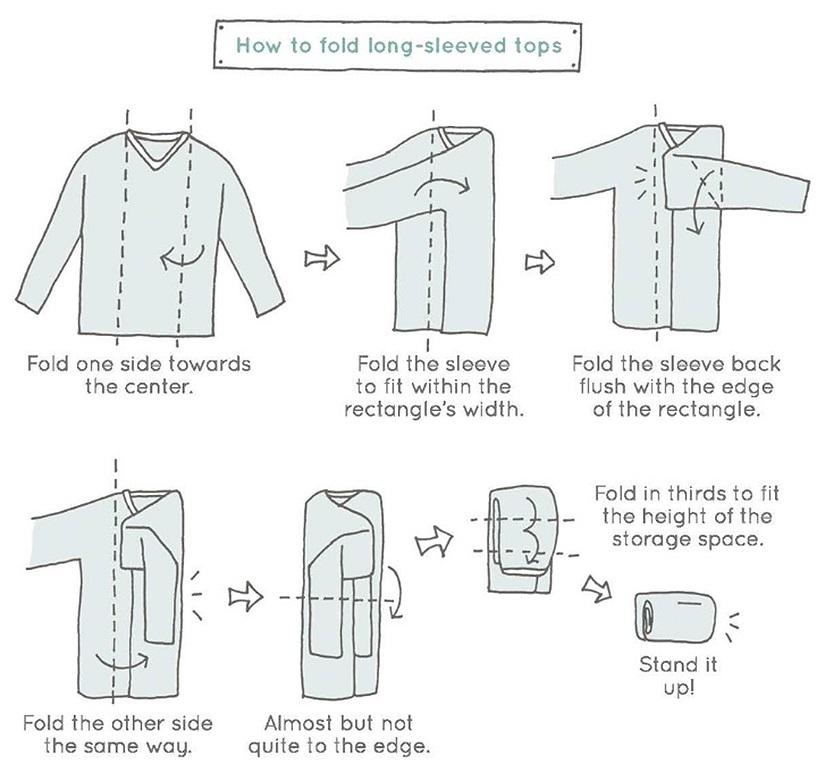 cách gấp đồ nhanh marie kondo áo dài tay