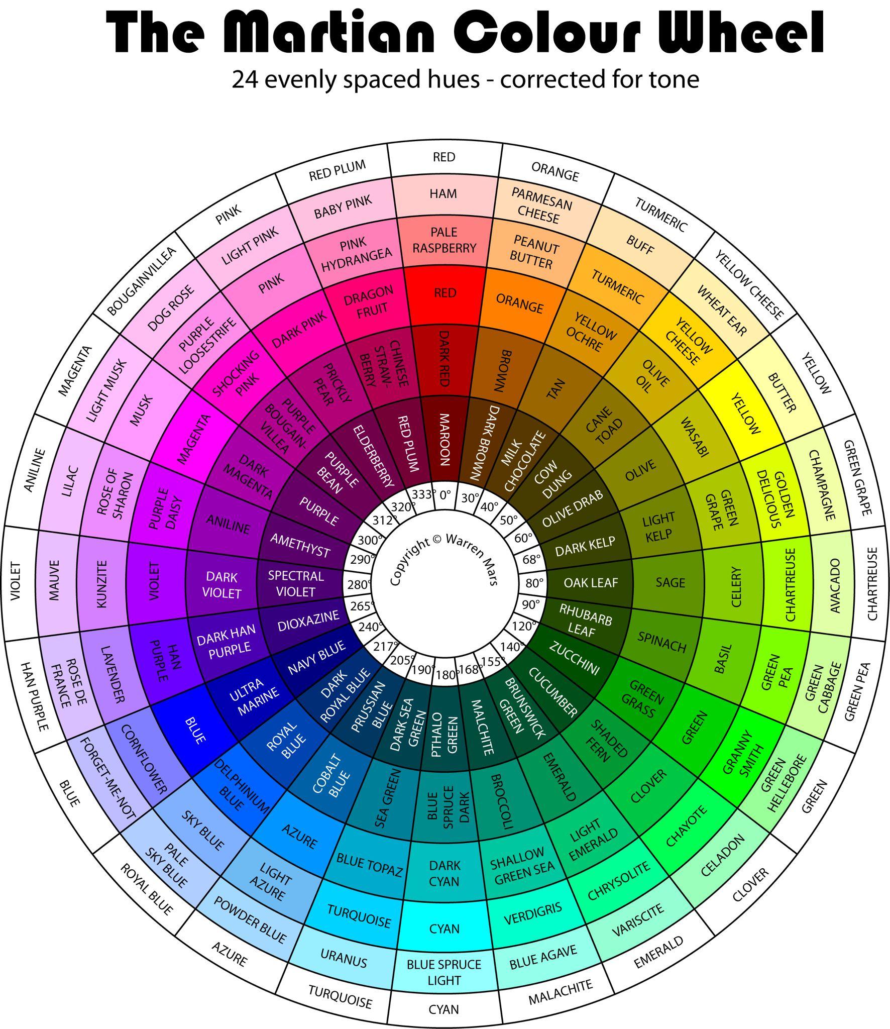 chọn màu quần áo theo bánh xe màu sắc