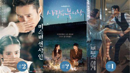 Bạn đã xem hết 20 bộ phim Hàn có rating cao nhất trong 7 năm qua?