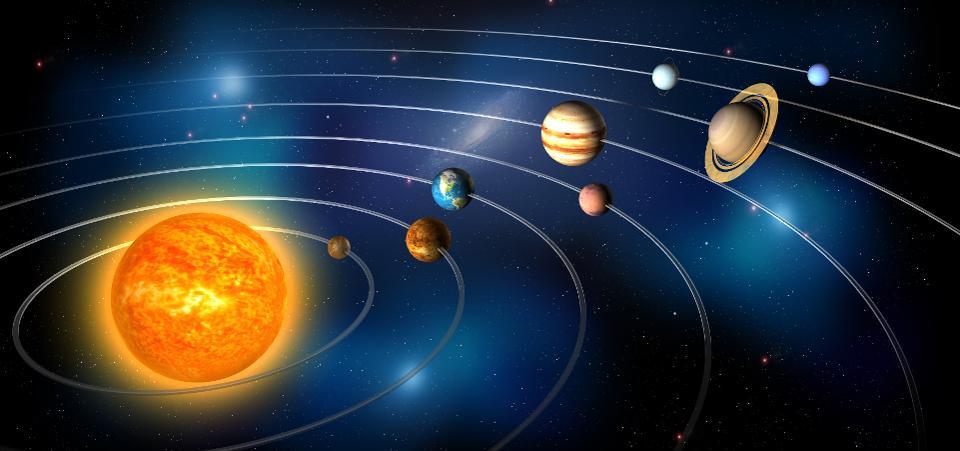 các hành tinh chiêm tinh học
