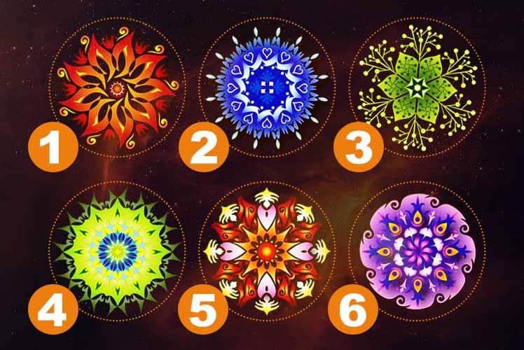 trắc nghiệm 6 hình mandala