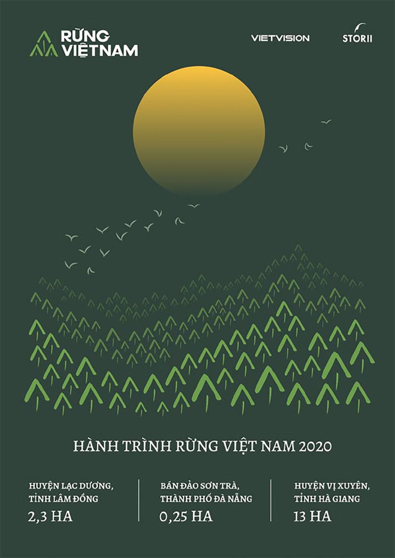 rừng Việt Nam bảo tồn