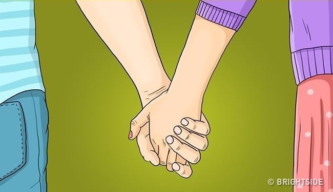 trắc nghiệm cách nắm tay 3